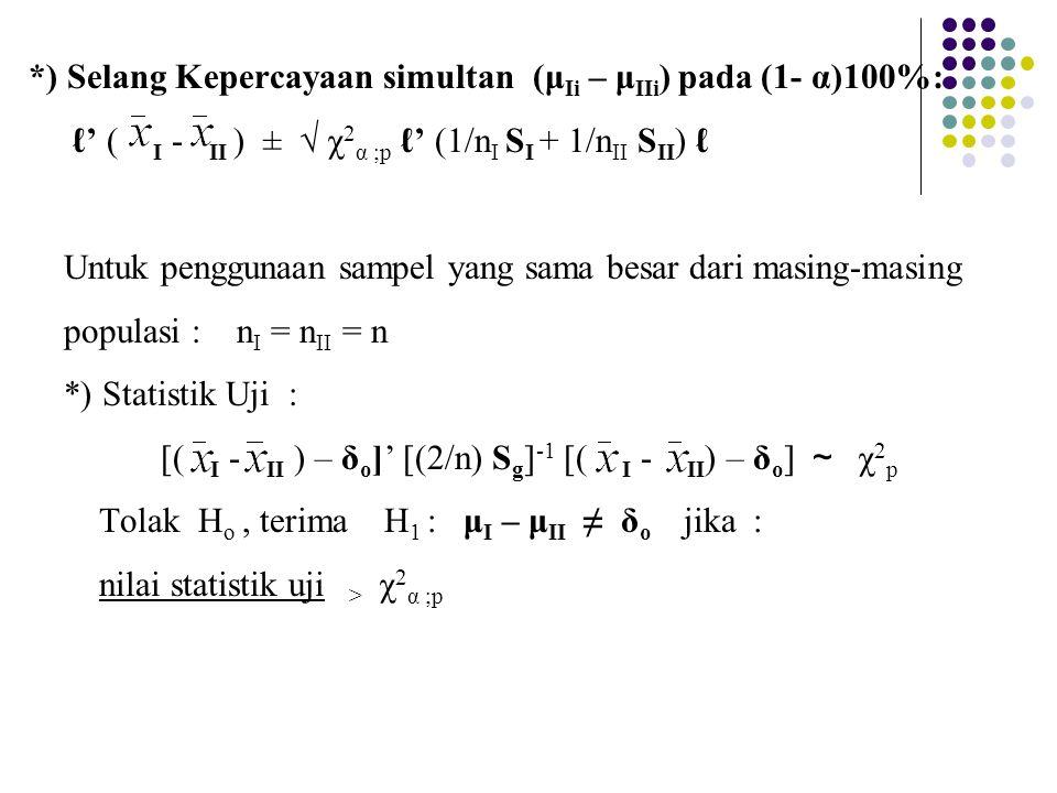 *) Selang Kepercayaan simultan (μIi – μIIi) pada (1- α)100%: ℓ' ( I - II ) ± √ χ2α ;p ℓ' (1/nI SI + 1/nII SII) ℓ Untuk penggunaan sampel yang sama besar dari masing-masing populasi : nI = nII = n *) Statistik Uji : [( I - II ) – δo]' [(2/n) Sg]-1 [( I - II) – δo] ~ χ2p Tolak Ho , terima H1 : μI – μII ≠ δo jika : nilai statistik uji > χ2α ;p